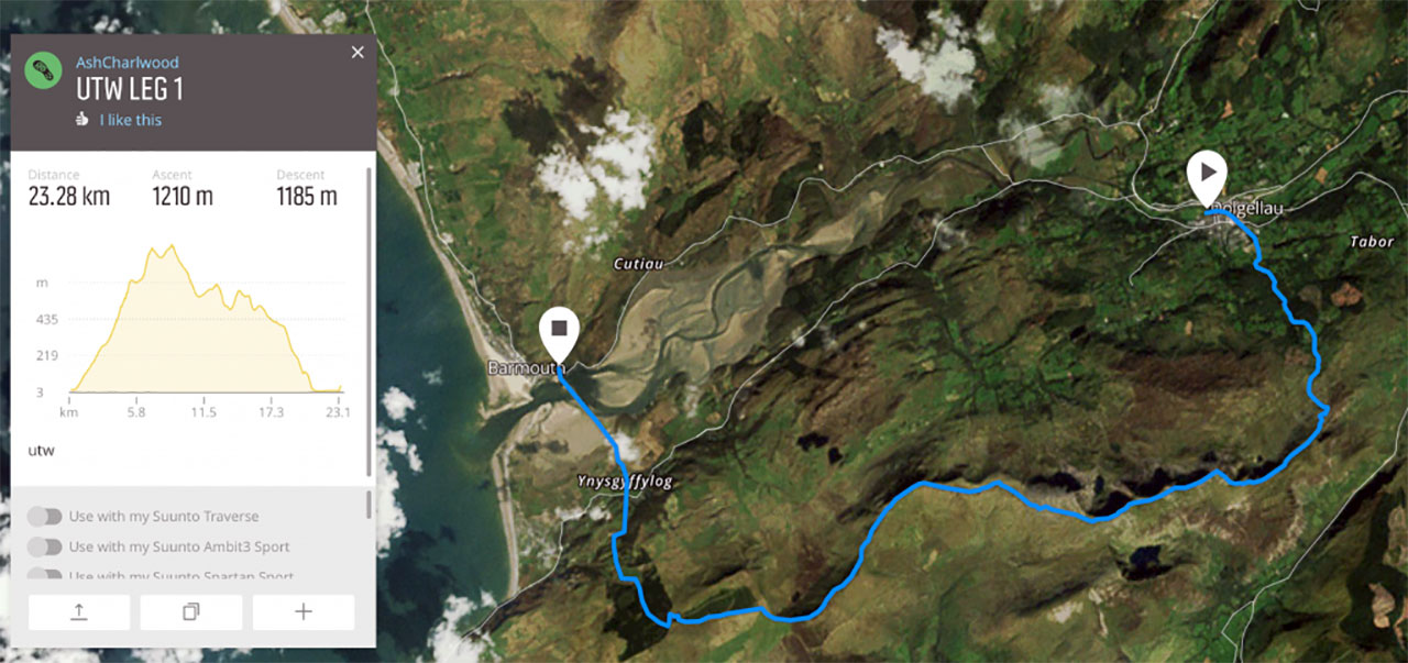 Ultra Trail Wales 2018